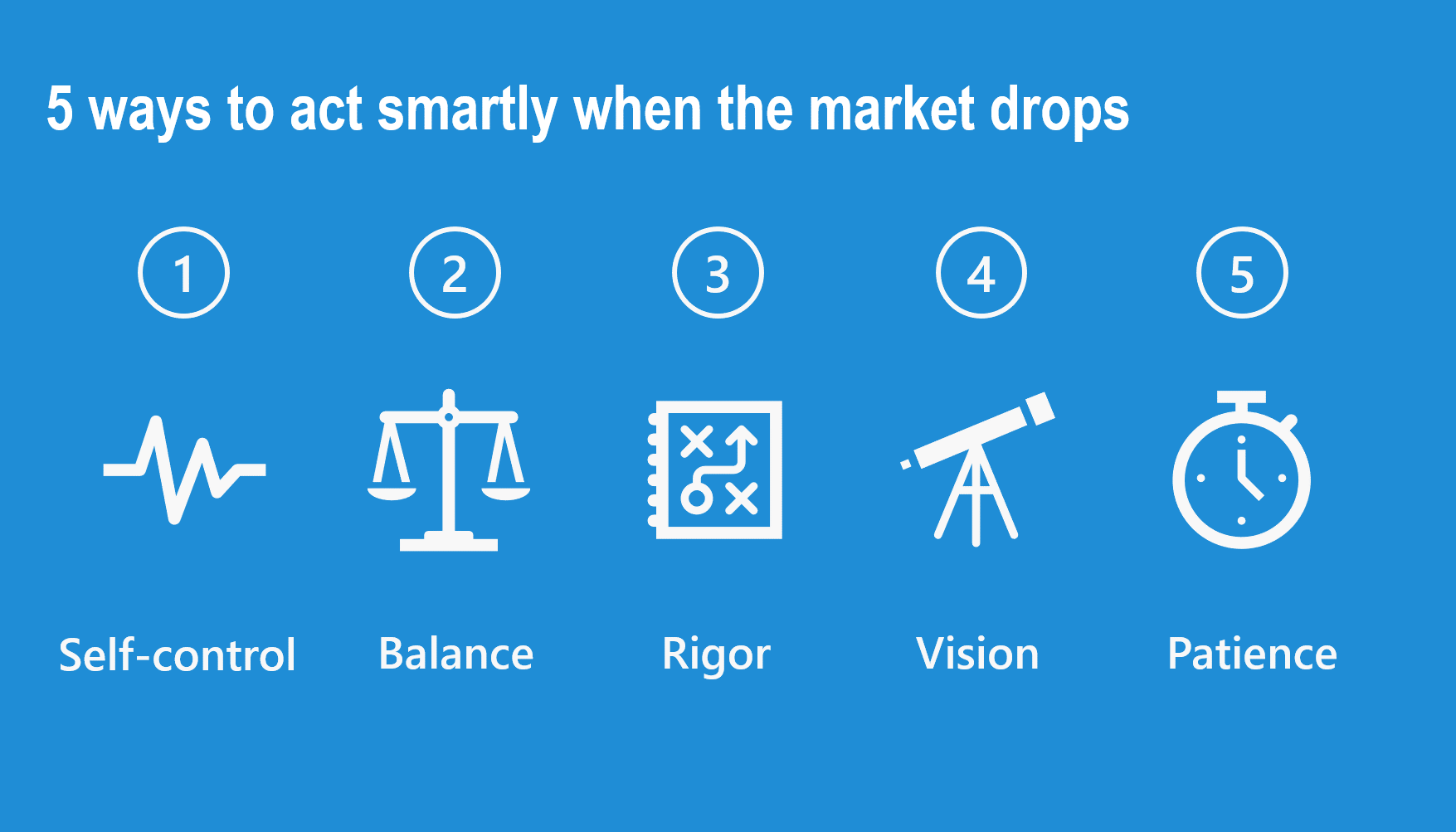 5 ways to act smartly when the market drops